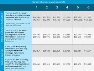 health-care-savings-chart-small
